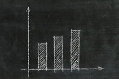 Bar Graph on a chalkboard Royalty Free Stock Photo
