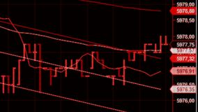 Downtrend. financial, failure, economic crisis.stock chart fall. Bar graph chart of stock market investment trading, stock exchange price pattern chart stock footage