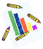 Bar graph and crayons Royalty Free Stock Photo
