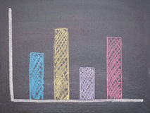 Bar Graph Drawn on a Blackboard Royalty Free Stock Photography