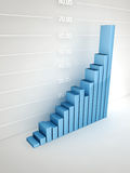 Bar graph in front of wall Royalty Free Stock Photo