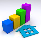 Bar graph and house. A colorful bar graph indicating an increasing trend and the blue outline of a house in the foreground.  Theme:  Improving real estate or Stock Photos