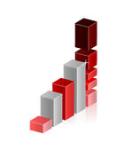 Bar graph moving up to overload and crash. Illustration design Stock Images