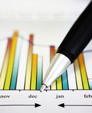 Bar graph with pen. Close up on a colored chart with a pen Royalty Free Stock Photography