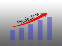 Bar graph representing increase in production. Illustration of Bar graph representing increase in production Royalty Free Stock Images