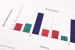 Bar graph with scientific data. Scientific data depicted on a bar graph Royalty Free Stock Photo