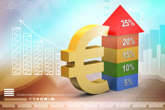 Bar graph showing growth with currency sign Stock Image