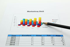 Bar graph of your organization  with a pencil point Stock Photo