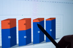 Bar Graphic. Worker pointing at a bar graph to analyze the data Stock Photography