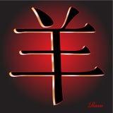 baranu porcelanowy zodiak Obraz Royalty Free