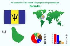 barbados Tous les pays du monde Infographics pour la présentation illustration libre de droits