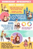 Barbershop Infographic Set Stock Photography
