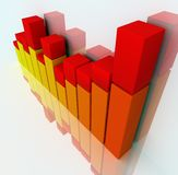 Barchart Royalty Free Stock Image