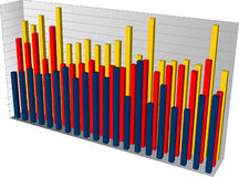 Barchart 3d. Complex 3d barchart Royalty Free Stock Photography