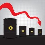 Barili da olio sul diagramma di grafico di declino e giù sulla freccia rossa Fotografia Stock
