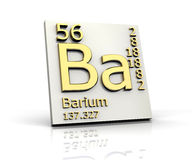 Barium form Periodic Table of Elements Royalty Free Stock Photos