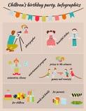 Barns födelsedag Infografics Arkivfoton