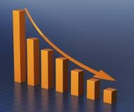 Barra del gráfico de negocio Imagen de archivo libre de regalías