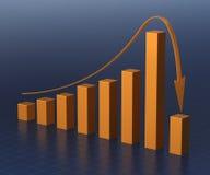 Barra do gráfico de negócio Foto de Stock Royalty Free