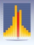 Barra graph Foto de Stock Royalty Free