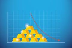 Barras de oro del gráfico de negocio con la flecha roja abajo, concepto del negocio Foto de archivo libre de regalías