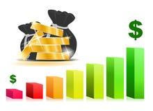 Barras de ouro do gráfico de barra Imagem de Stock