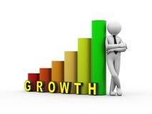 barras de progreso del crecimiento de la persona del negocio 3d Fotografía de archivo