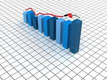 Barras do gráfico e bocal de combustível Imagens de Stock