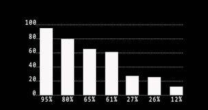 Barre analogique verticale Diagramme avec le symbole de pourcentage Conception noire et blanche vid?o 4K illustration de vecteur