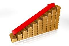 Barre d'or, croissance, d'or, argent, opérations bancaires, 3D, pile, trésor, augmentation Photos libres de droits