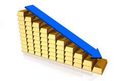 Barre d'or, d'or, argent, richesse, opérations bancaires, 3D, pile, trésor, diminution Photos libres de droits
