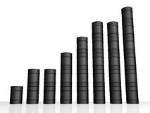 Barrel chart. Column chart made of oil barrel, showing raise over time Stock Image