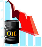 Barrel of oil and the falling prices Royalty Free Stock Images