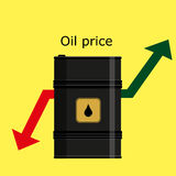 Barrel of oil. Barrel of oil and oil price Royalty Free Stock Photography