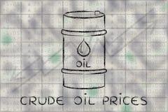 Barrel sul fondo di borsa valori, con i prezzi del petrolio greggio del testo Immagini Stock