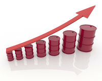 Barrels Chart Stock Photo