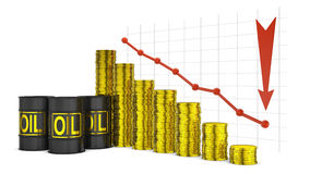 Barrels and  graph. Barrels of oil and a stack of coins on the background of the graph of lowering Stock Photos