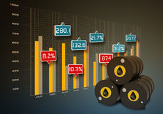 Barrels of oil and trade chart Royalty Free Stock Images