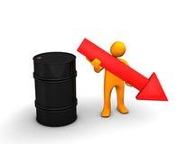 Barril de petróleo Foto de archivo libre de regalías