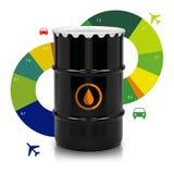 Barril del petróleo Foto de archivo libre de regalías