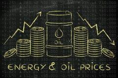 Barril, dinero y flechas de aceite, con precios de la energía del texto y del petróleo Foto de archivo