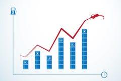 Barriles de aceite y gráfico del crecimiento del precio, concepto del negocio Imagenes de archivo