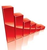barwionego puszka idzie wykres Zdjęcia Stock