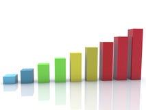 Barwiony biznesowy diagram na bielu Fotografia Stock