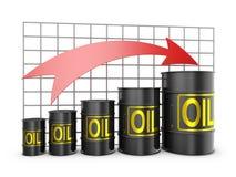 Baryły Ropy Naftowej Zdjęcie Stock