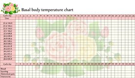 Basal body temperature chart royalty free illustration