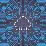 Base de données de nuage au-dessus de bannière de concept de système de Chip Moterboard Background Data Center d'ordinateur Photos stock