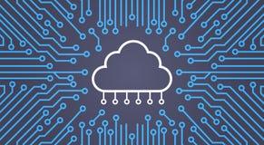 Base de données de nuage au-dessus de bannière de concept de système de Chip Moterboard Background Data Center d'ordinateur Photos libres de droits