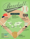 Baseball di Infographics Immagini Stock