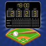 Baseball field with scoreboard, numbers, bat, ball. Vector illustration Royalty Free Stock Photography